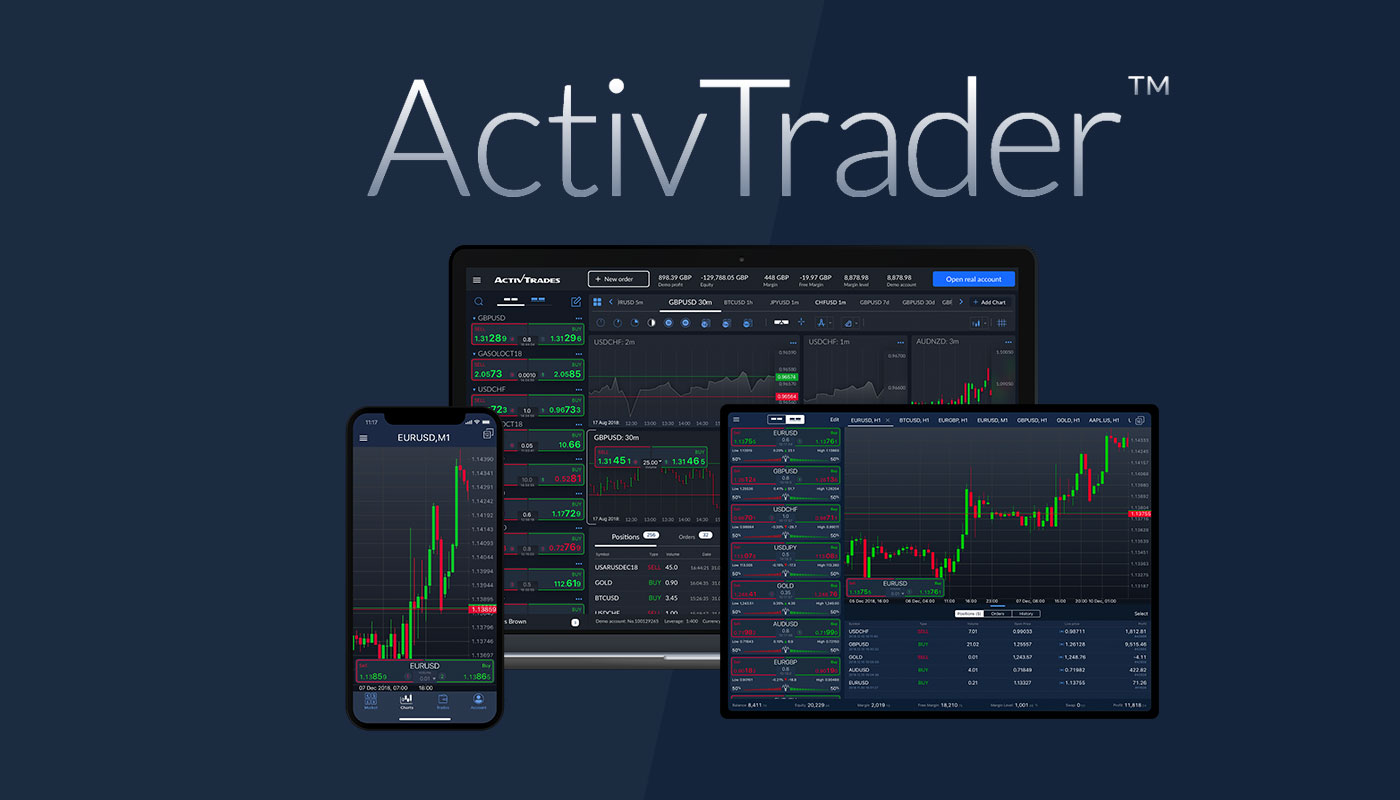 Activtrades binary options